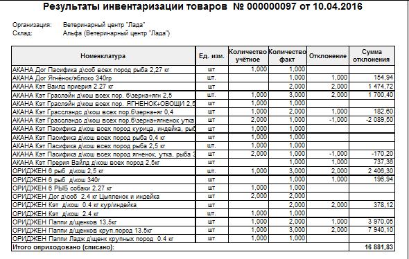 """Рис.20/2 Документ """"Общий результат"""""""