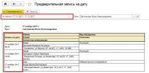 Рис.6 Данные о пациентах, записанных на текущую дату