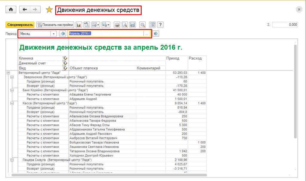 Рис.4 Отчет по движению денежных средств за выбранный период